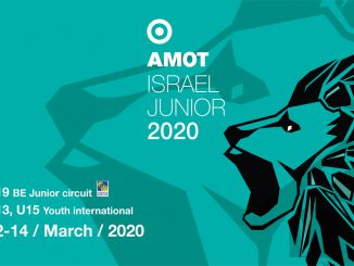 Israel Junior International 2020
